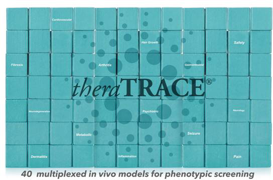 theraTRACE phenotypic screening platform enables screening of your drug compound across 40 in vivo models