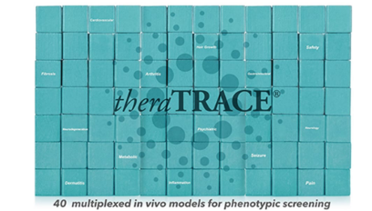 Phenotypic screening platform (theraTRACE® ) suited for drug repositioning